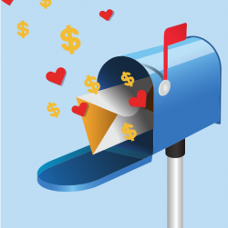 Direct Mail Appeals 201 - How to Send the Right Direct Mail to the Right Prospects Every Time!